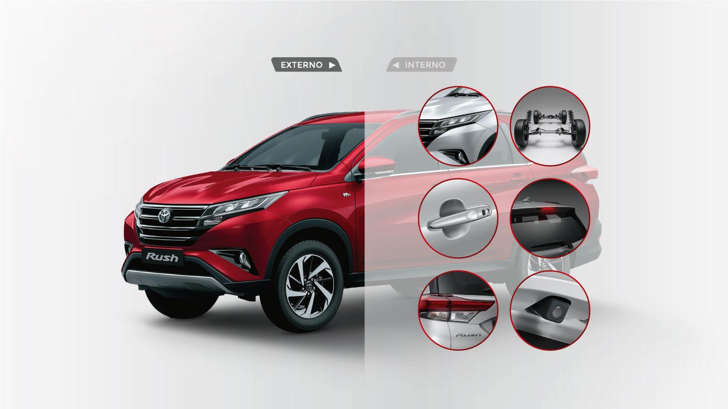 Detalle Toyota Rush